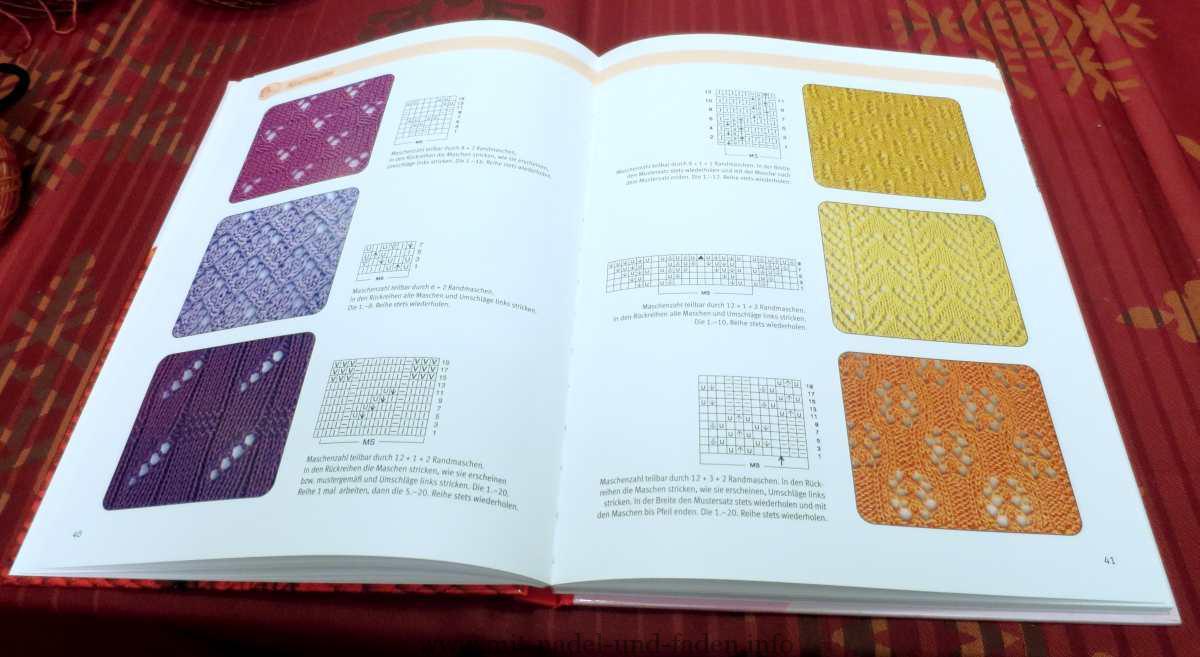 Famous Zeichenstrickmuster Composition - Decke Stricken Muster ...